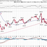 『中国株が暴落する理由』の画像