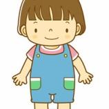 『【クリップアート】子どものイラスト』の画像