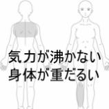 『脛の張り感・重だるさの症例を追加しました。』の画像