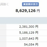 『【運用状況】2019年6月末の資産合計は862万円でした。』の画像
