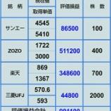 『【ZOZO暴落直撃するも少し切り返す】2月5日株評価損益』の画像