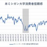 『【消費者信頼感指数】予想を下回るも、未だリセッションは遠いか』の画像