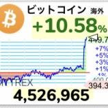 『【朗報】ビットコイン450万円突破、史上最高値更新キタ━━━(゚∀゚)━━━!! イロマスさん「テスラは15億ドル相当のビットコインを購入します」』の画像