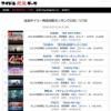 【悲報】AKB新曲のYouTube公式動画コメント数が12587から2209に激減してしまうwwwwwwwwwwwwwwwwwwww