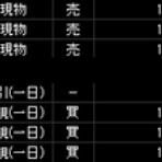 ダイスの株ログ(NEW)