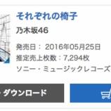 『【乃木坂46】『それぞれの椅子』5日目売り上げは7,294枚 累計269,681枚を記録!!!』の画像