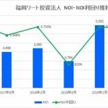 『 福岡リート投資法人の第30期(2019年8月期)決算・一口当たり分配金は3,693円』の画像