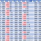 『6/22 エスパス渋谷新館 旧イベ』の画像