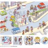 『【お仕事】自転車の乗り方(ライズファクトリー様)』の画像