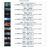 『【欅坂46】驚愕!!!平手友梨奈の脱退効果、もの凄いところに影響してしまう!!!!!!』の画像