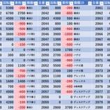 『4/15 エスパス渋谷新館 旧イベ』の画像
