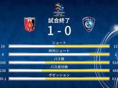 ACL決勝・アルヒラル戦での浦和のタッツがめちゃくちゃハリル監督が喜びそうだと話題にw