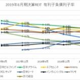 『2019年6月期決算J-REIT分析②安全性指標』の画像