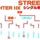 SUPER STREET FIGHTER ⅡX 大会結果!