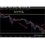 『ドル円下落『NYモーニングショット手法』エントリー』の画像