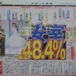 『『紅白歌合戦』欅坂46出演時の視聴率は35.5%・・・』の画像