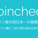 『コインチェック事件の犯人を水無凛(ホワイトハッカー)が特定か【画像】』の画像