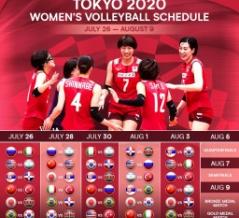 東京オリンピック 女子予選ラウンド 第二戦 セルビア戦