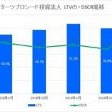 『スターツプロシード投資法人・第29期(2020年4月期)決算・一口当たり分配金は5,059円』の画像