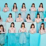 『ショック・・・乃木坂46と欅坂・日向坂46の『圧倒的な差』に落胆・・・』の画像