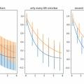 PythonのMatplotlibのエラーバー(信頼区間)でエラーが出る場合(公式バグ解説)