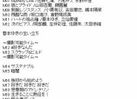 チーム8 全国ツアー 徳島県公演(夜) セットリストまとめ!