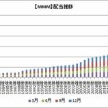 『【MMM】3Mが四半期配当(12月分)を発表したよ。来年の年間配当はどうなる?』の画像