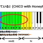 J-POPの音域を詳しく調べる