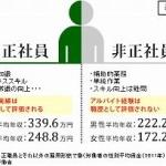 「時給910円」39歳非正規男性、孤独な戦いの日々に涙