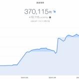 『【資産運用】2020年2月4週目!THEO+docomoの資産運用状況は+10,115円 (+2.81%)でした(๑•̀ㅂ•́)و✧』の画像