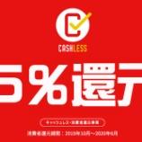 『「キャッシュレス・消費者還元事業」の対象店舗です!』の画像