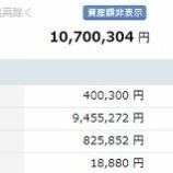 『【運用状況】2020年6月末の資産額は1070万円でした』の画像