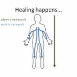 『治癒の方向性 1』の画像