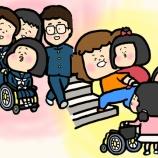 『4.特別支援学校の先生になることを夢みた電動車いすの私〜家族や友達と離れた高校生の私〜』の画像