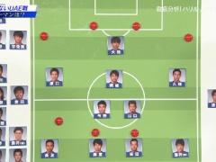 元日本代表・戸田和幸のUAE戦、予想スタメン!1TOPに大迫、トップ下の岡崎!