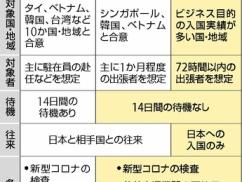 【速報】日本政府、韓国人の入国待機措置を免除へ!!!!