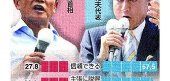 『世論調査』のインチキを暴露したら朝日新聞に怒られた