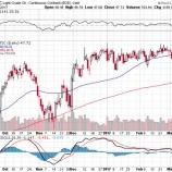 『協調減産の失敗で原油は長期低迷へ。エネルギー株は売るべきか』の画像