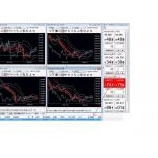 『ドル円下落!早朝から大ボケトレーダー』の画像