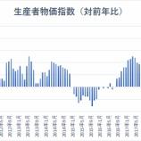 『低迷するインフレ率、高まる利下げ期待、金鉱株の投資妙味と目標株価』の画像