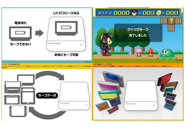 レトロゲーム互換機「レトロフリーク」 新たな機能を公開!