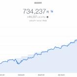 『【資産運用】2021年1月2週目!THEO+docomoの資産運用状況は734,237円でした。』の画像