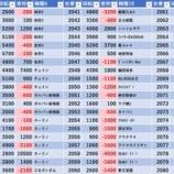 『7/18 エスパス高田馬場本店 旧イベ』の画像