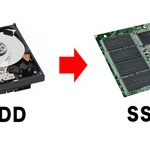 HDDからSSDに変えたが重たいソフトの起動速度が早くなっただけでした