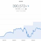 『【資産運用】2020年5月2週目!THEO+docomoの資産運用状況は-59,428円 (-13.21%)でした』の画像