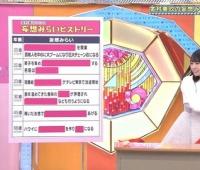 【日向坂46】お寿司の舞