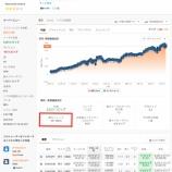 『株式投資よりも少額で始められるFX取引では、年収500万円を稼ぐために必要な最初の投資資金はいくら必要なのか?』の画像