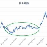 『【悲報】レイ・ダリオ、新興国株売りで新興国株投資家に不安が広がる』の画像