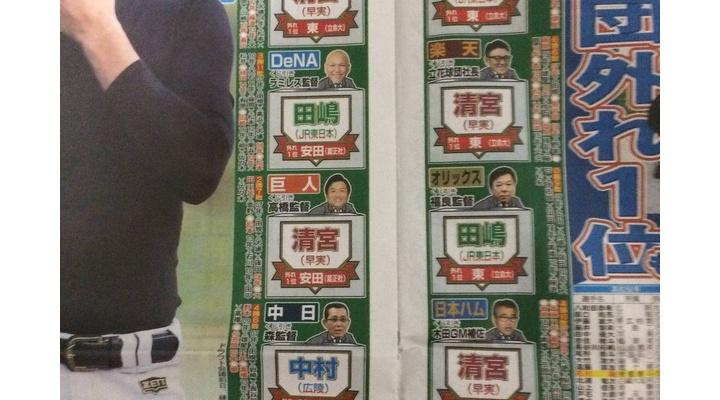 日刊スポーツドラ1予想きたー!!!! 巨人は清宮予想!