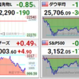 デイトレード株生活年収1千万への道!